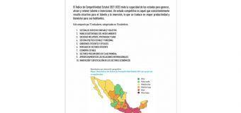 Tamaulipas sigue avanzando en su competitividad: IMCO