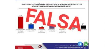 Massive Caller desmiente a Armando Martínez por falsificar encuesta